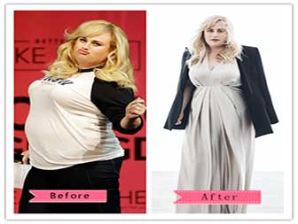 Reveal!Rebel Wilson Weight Loss Success Method